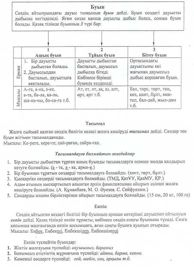 казахский язык грамматика